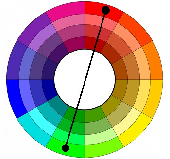 colorwheel_350_complementary