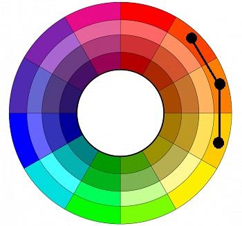 colorwheel_350_harmonic