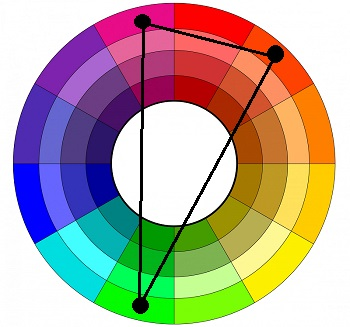 Split Complementary Combination Colorwheel 350 Splitcomplementary
