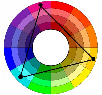 Color Combinations For Marketing